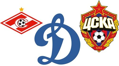 футбольные клубы России