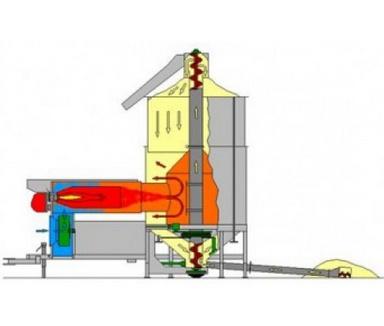 Сушка зерновых за счет применения теплогенератора