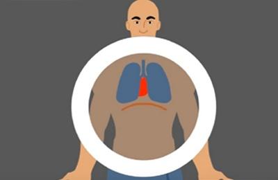 Техника дыхания